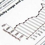 utility-bills-estate